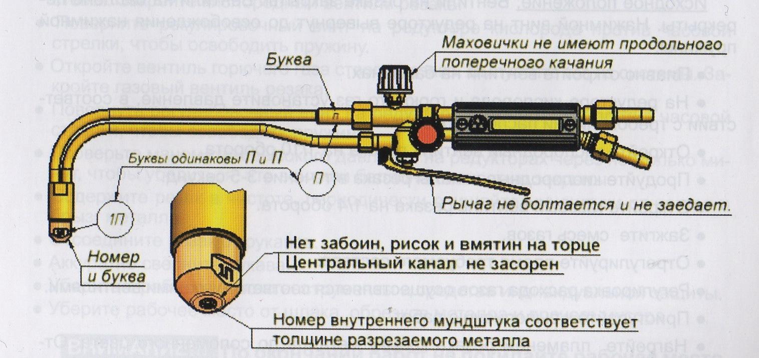 Лазерная резка металла: особенности работы установки