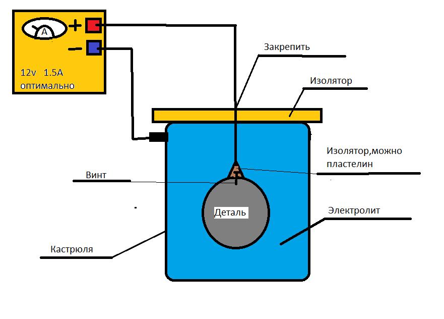 Схема элементов анодирования