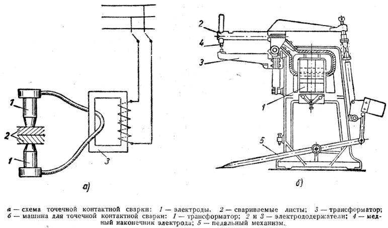 Аппарат точечной сварки