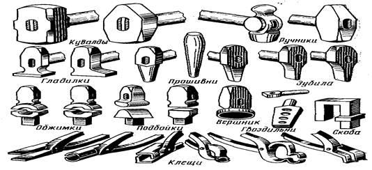 Инструмент для ковки