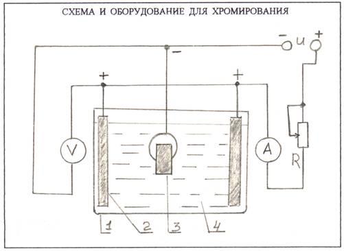 Схема и оборудование