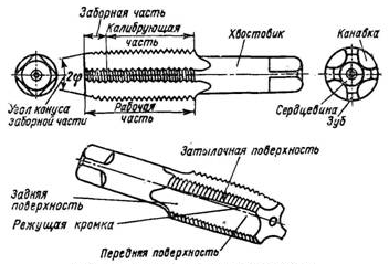 konstrukzia-metchika