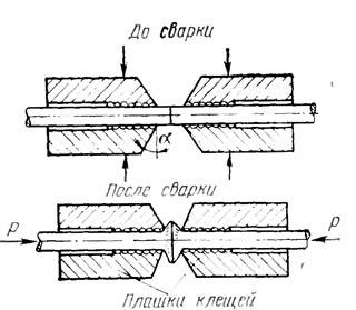 Стыковой метод сварки