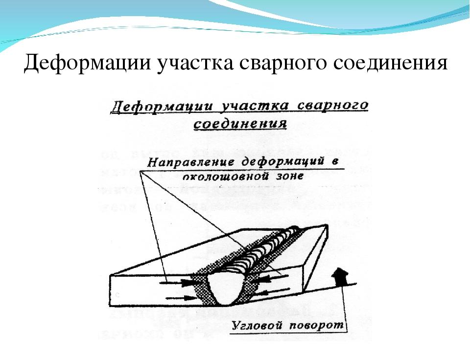 Деформации участка сварного соединениия фото